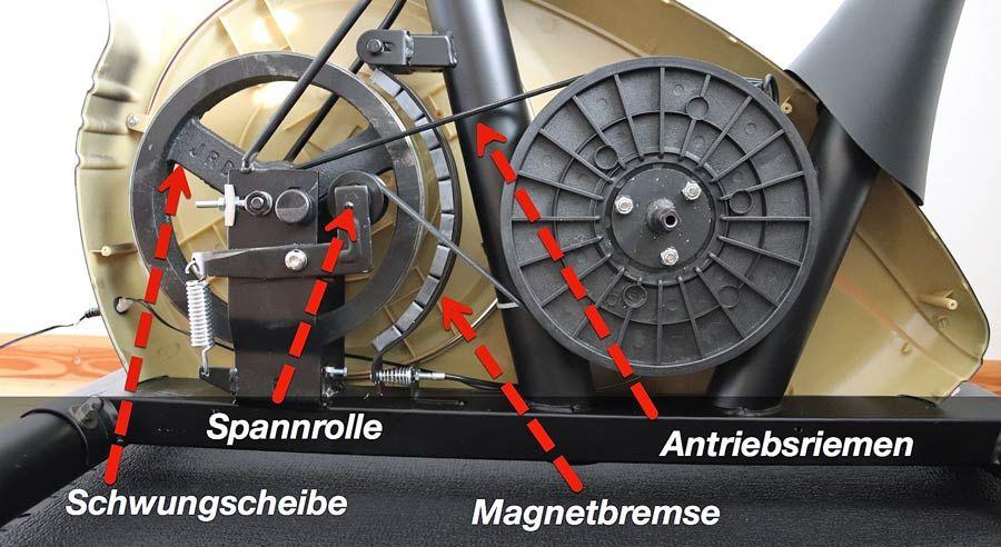 Die Technik Des Christopeit Al2 Ergometers Ergometer Christopeit Fahrrad