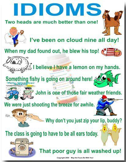 5 Common And Simple English Idioms English Language And English