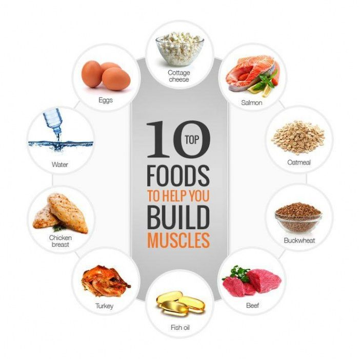 Top 10 Foods To Help You Build Muscle