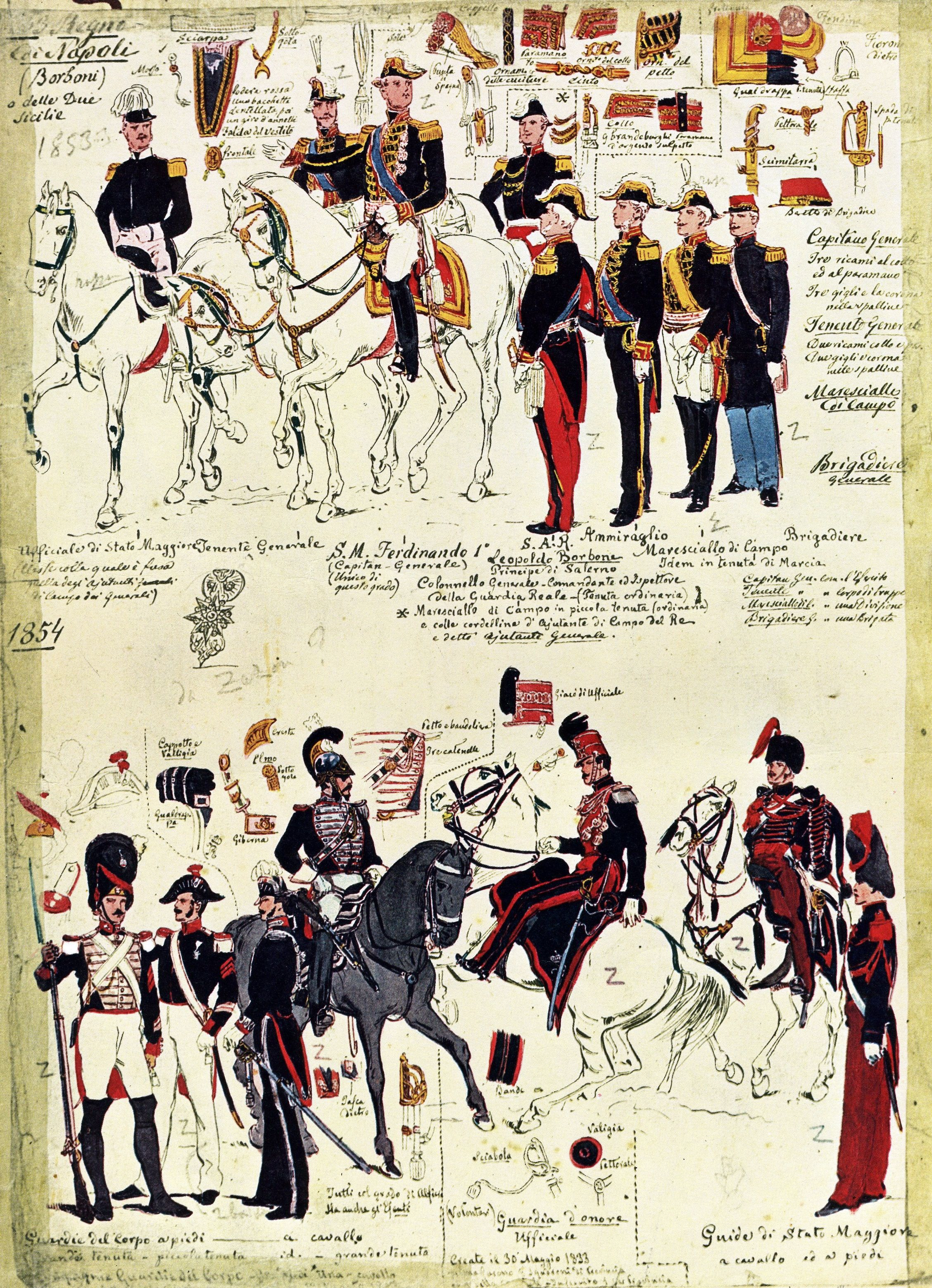 Army - Kingdom of the Two Sicilies