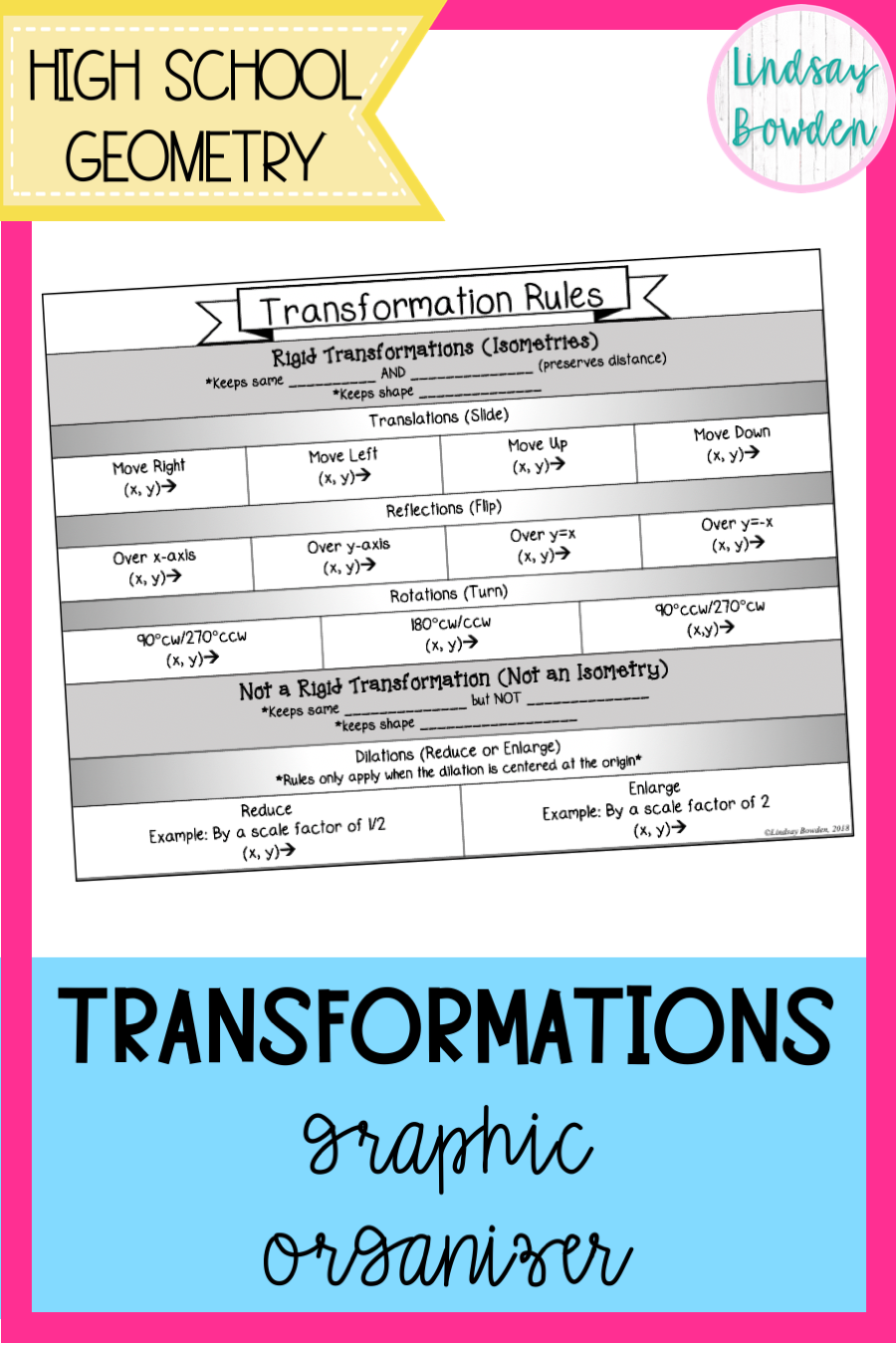 High School Geometry Transformations Graphic Organizer This Organizer Helps Students Memorize The Co Graphic Organizers Reflection Math How To Memorize Things [ 1350 x 900 Pixel ]