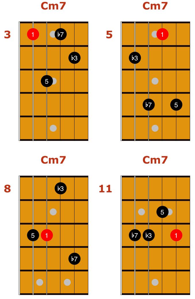 Drop 2 Cm7 Chords 5432 Strings Music Pinterest Guitar Chords