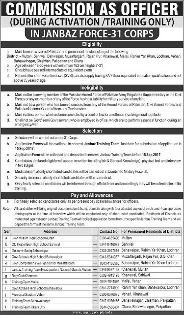 Join Janbaz Force with Commission as Officer Apply by 15th - private company audit report