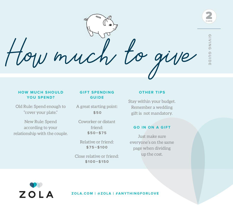 15000 Wedding Budget 2020 In 2020 Wedding Gift Etiquette Wedding Gift Guide Wedding Budget Spreadsheet