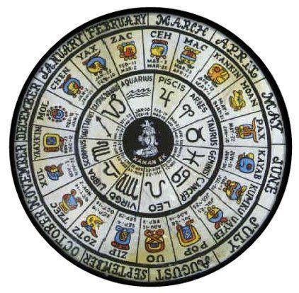 Mayan Zodiac Symbols And Names In5d Esoteric Spiritual And