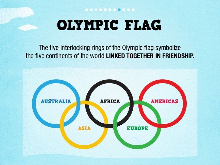 Olympic Rings Activities Olympic Rings Olympics Olympic Flag