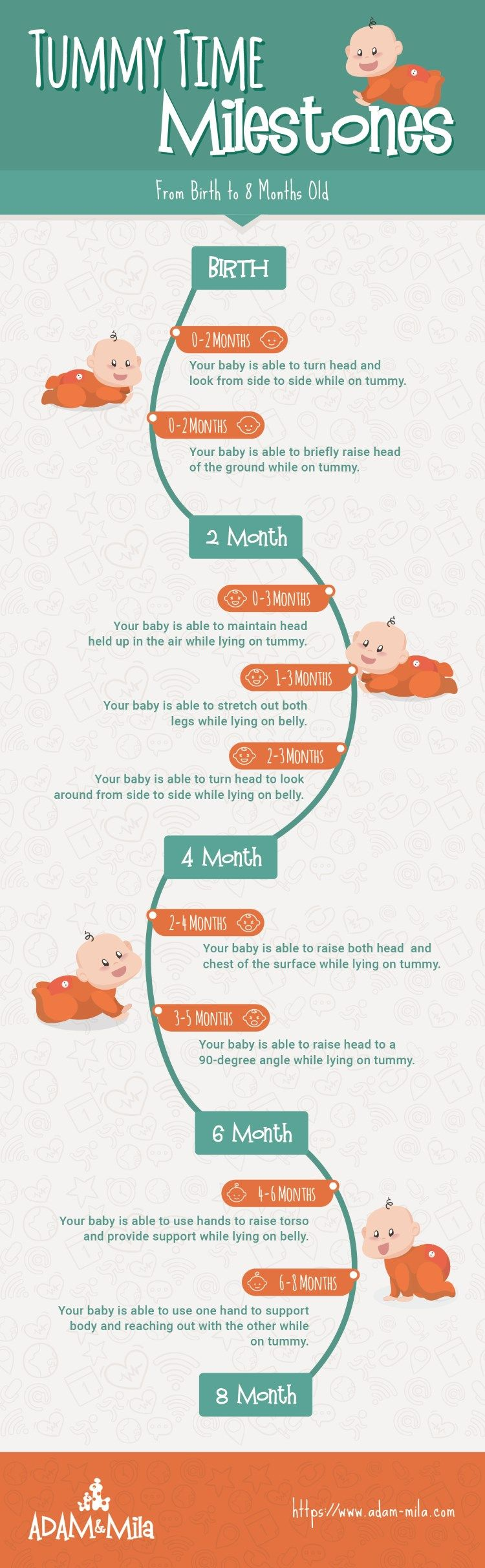 Bellies Down Bottoms Up Tummy Time Milestones  Activities