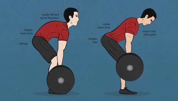 A Reminder About Proper Deadlift Form Fitness Pinterest Boot