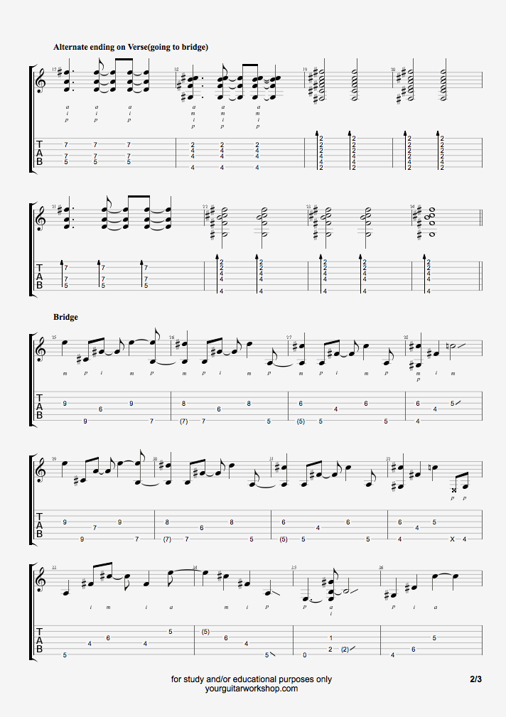 Page Not Found Your Guitar Workshop Online Guitar Lessons Guitar Tabs Guitar