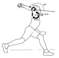 Photo of 5 Things About Baseball Long Toss Programs – Mike Reinold
