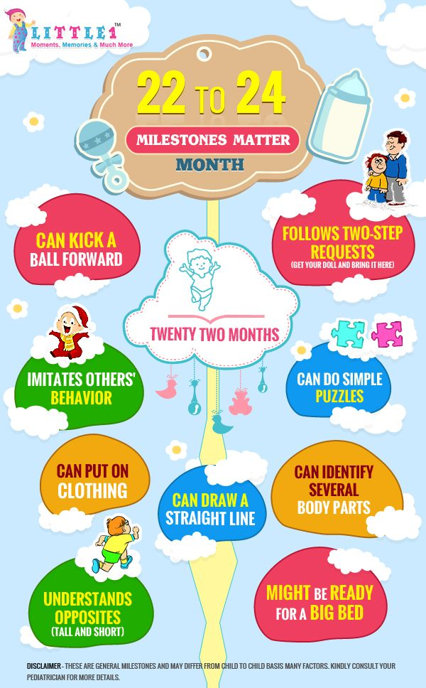Milestones of 22 months old baby Baby Milestone Monthwise - baby chart