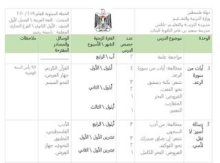 خطة فصلية في اللغة العربية للصف الحادي عشر للفرع التجاري الفصل الأول Words Word Search Puzzle Blog Posts