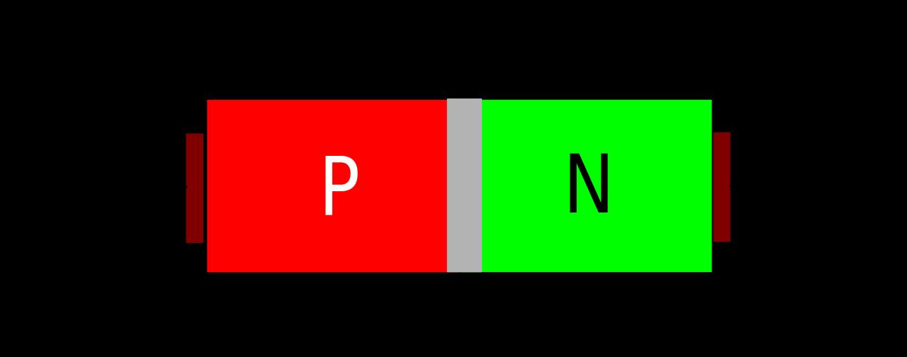 Semiconductor diode construction diagram ece electrical semiconductor diode construction diagram ece ccuart Gallery
