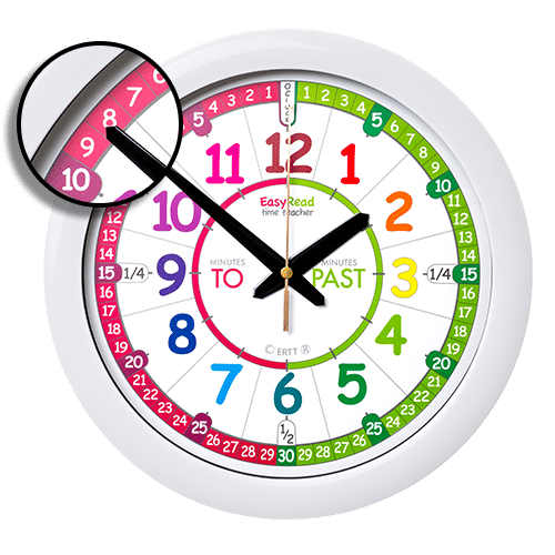 29cm Wall Clocks Easyread Time Teacher In 2020 Clock For Kids Teaching Clock Learning Clock