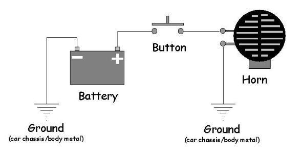 Wiring Diagram Car Horn Relay, http://bookingritzcarlton.info/wiring -diagram-car-horn-relay/   Car horn, Diagram, HornsPinterest