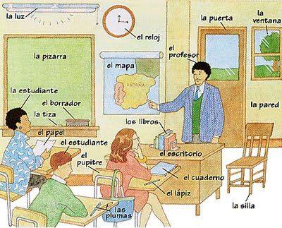 En la clase #spanish #vocabulario #lexico