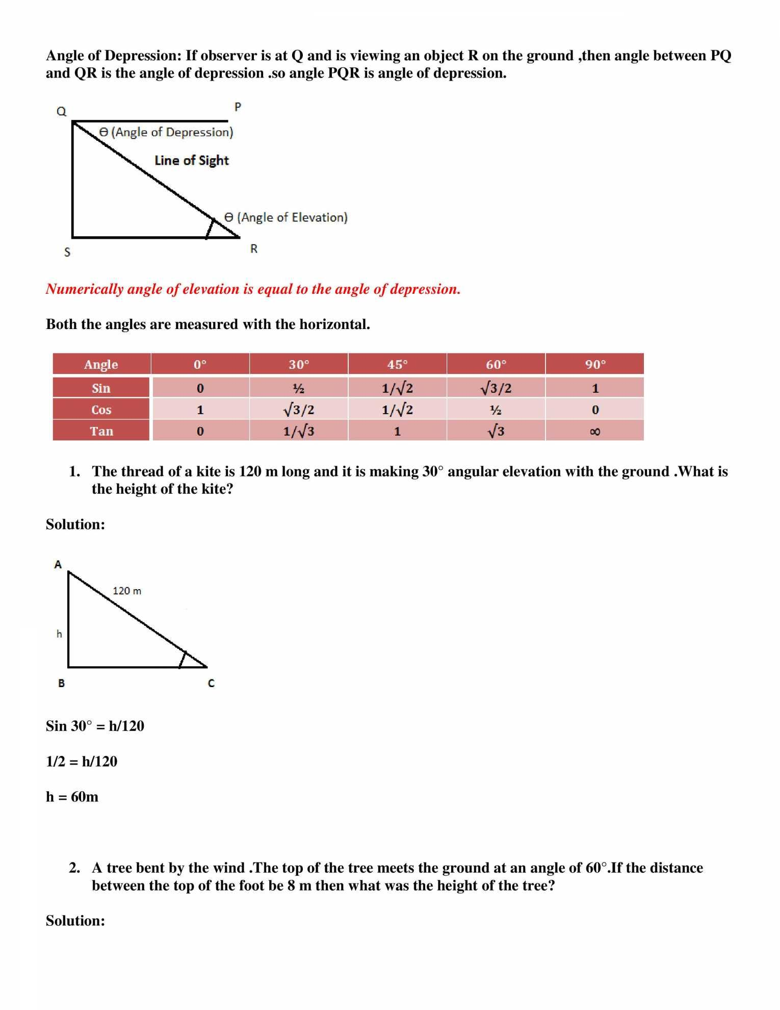 With The Help Of Diagram Find All The Trigonometric Ratios