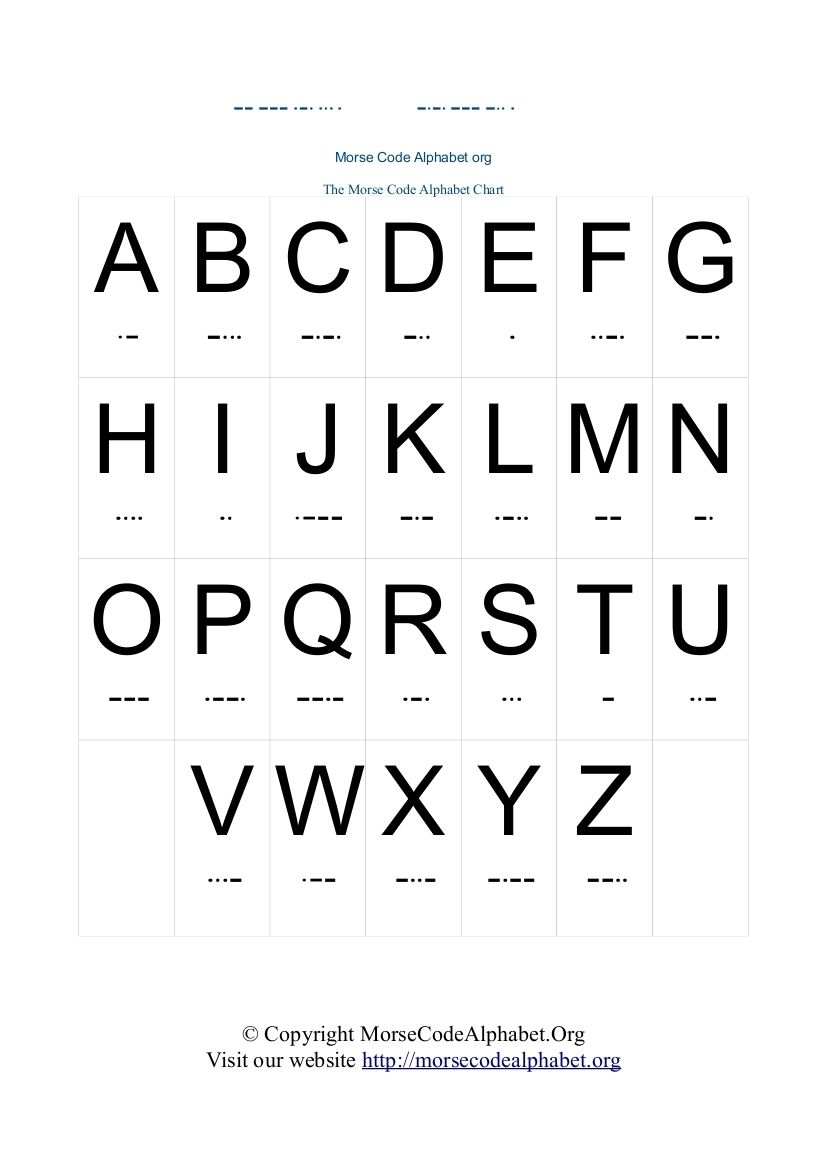 Code For Letters Of The Alphabet.Alphabet Number Code Chart Alphabet Number Code Printable