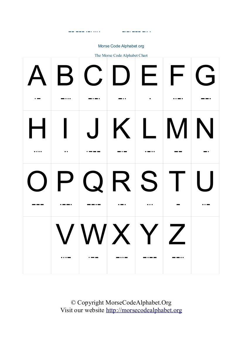 Alphabet Number Code Chart  StencilsPaper Crafts