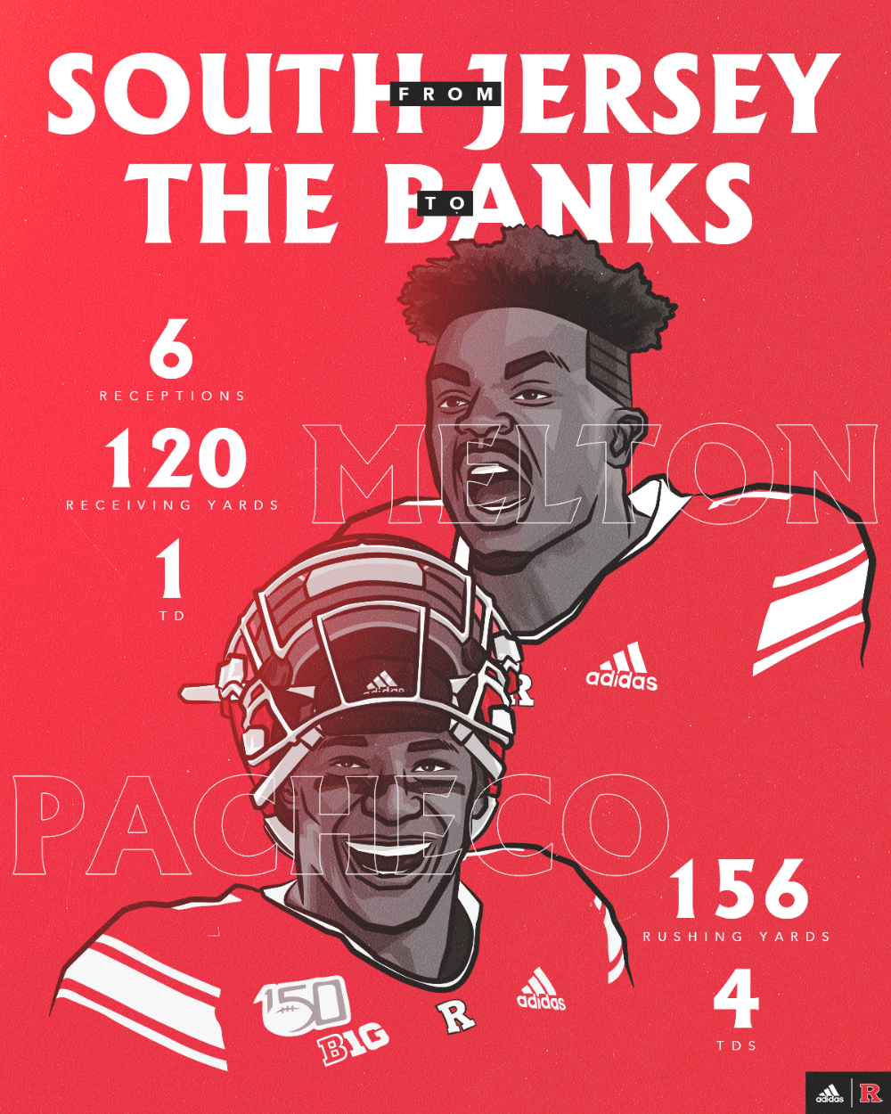 Behance For You In 2020 Rutgers Football Football Rutgers