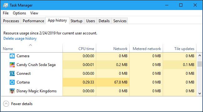 Cẩm nang toàn tập về Windows Task Manager - bạn đã biết chưa? (phần 2) 10   Máy bắn đá, Cam, Chúa