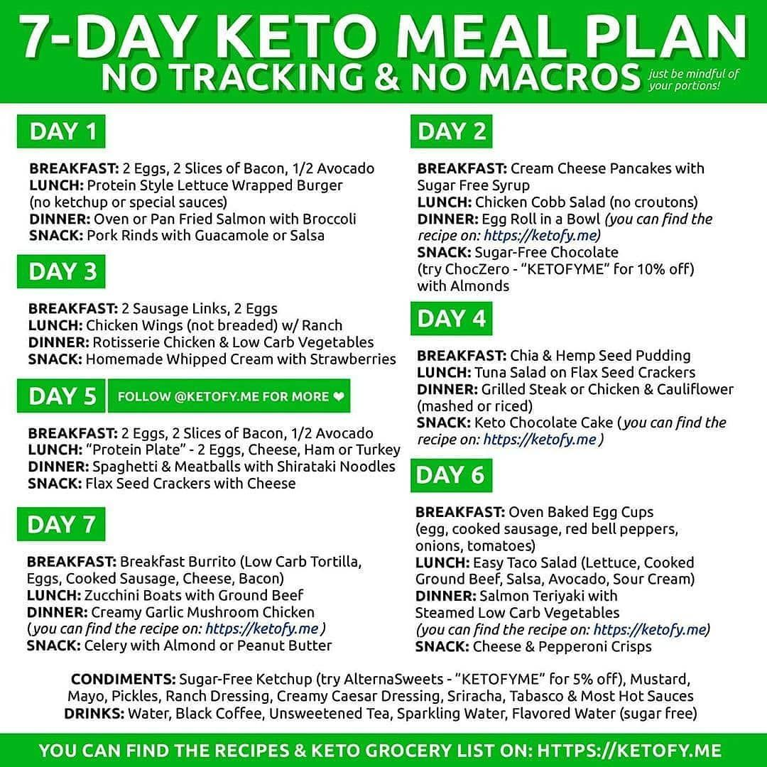 keto diet plan free 7 day
