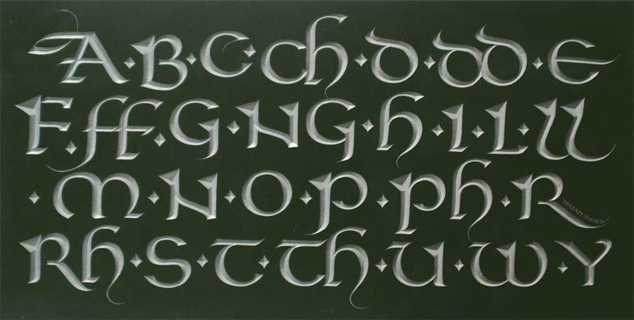 Yr Wyddor Gymraeg/The Welsh Alphabet - Cymdeithas Madog