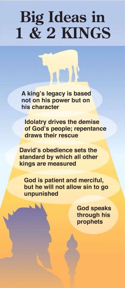 1. 1 and 2 Kings helps us put the whole Bible together.