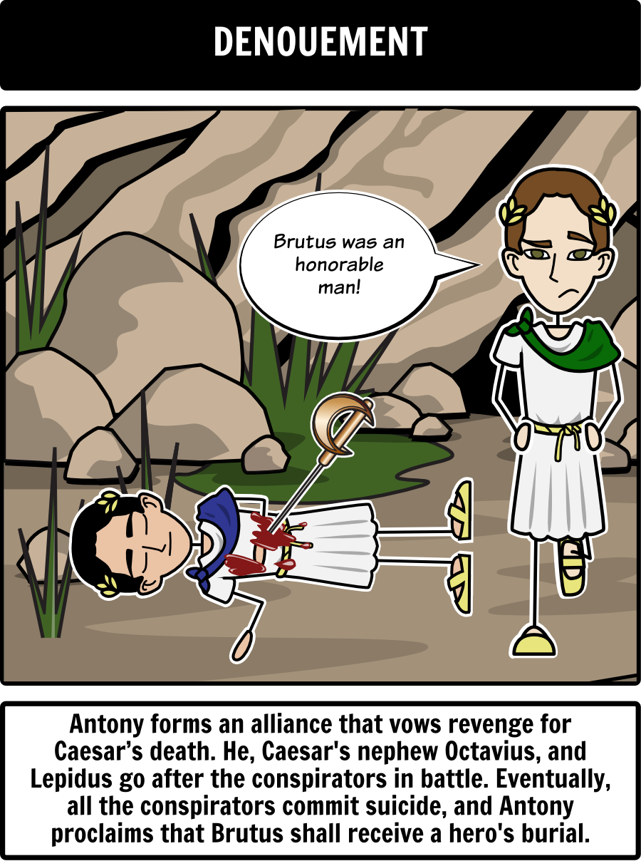 the tragedy of julius caesar brutus as a tragic hero how is the tragedy of julius caesar five act structure create a five act structure storyboard