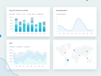 Data Visualization for Freight Dashboard