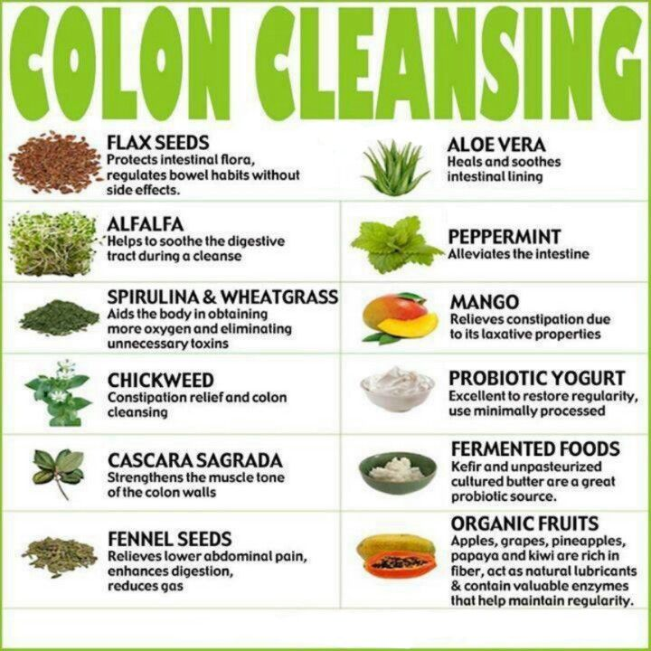 Colon Cleansing (With Images)