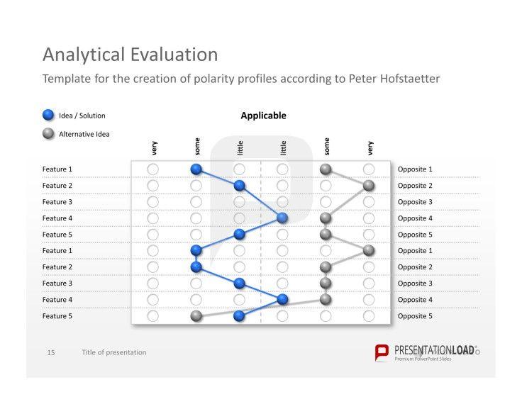 PowerPoint Vorlagen zum Download http://www.presentationload.de ...