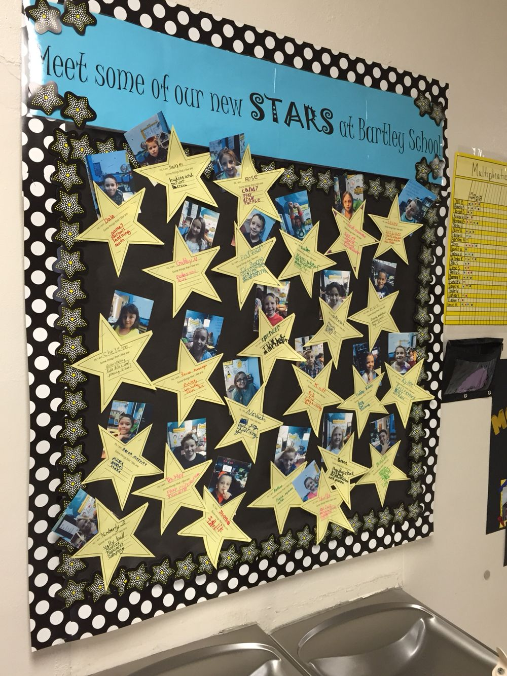 New Student Spotlight Bulletin Board How We Work