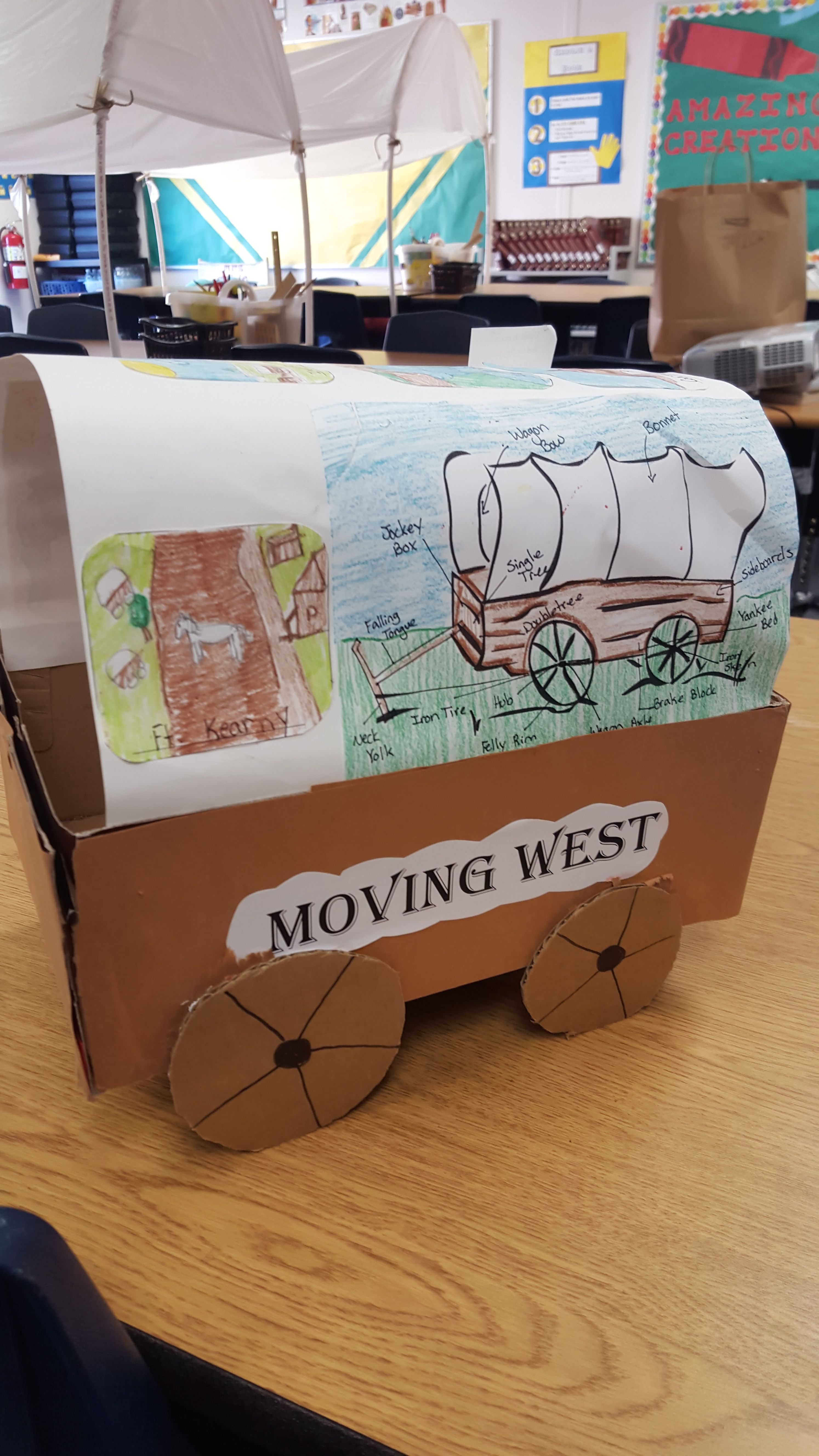 Westward Expansion Wagon Project For Oregon Trail Unit