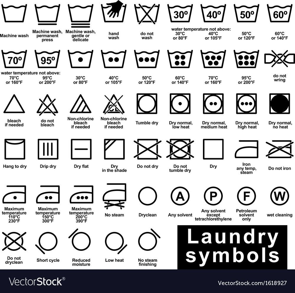 Icon Set Of Laundry Symbols Vector Image On Laundry Symbols