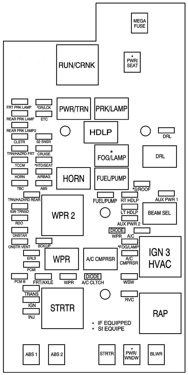 2000 Chevy Malibu Manual Fuse Diagram