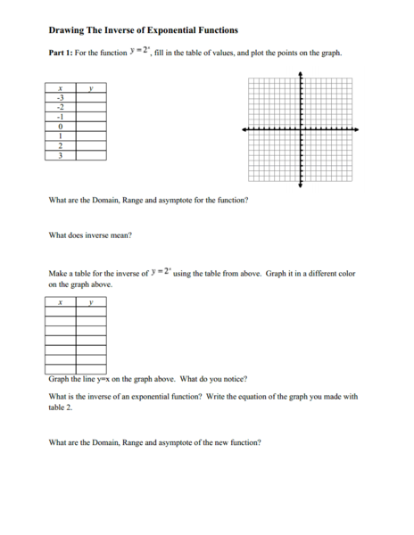 Drawing The Inverse of Exponential Functions Worksheet | Lesson ...