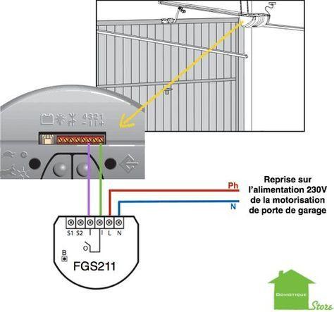Domotiser Ses Ouvrants Motorisation De Porte De Garage Cablage De La Commande Avec Un Fgs211 Porte Garage Domotique Domotique Maison