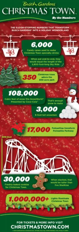 Busch Gardens Christmas Town Hot Chocolate