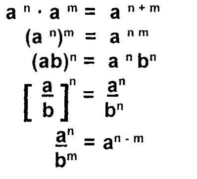Leyes Basicas De Exponentes Buscar Con Google Matemática Estudos