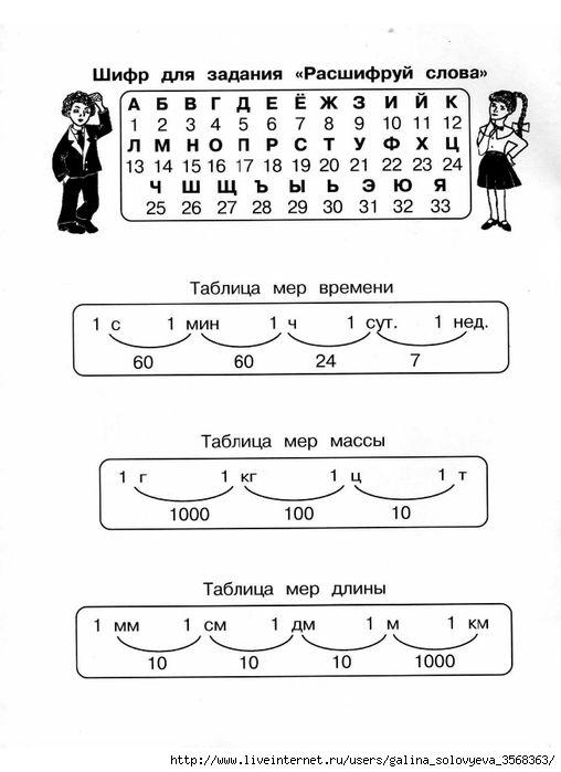 Смотреть бесплатно математика 1 класс грамматические задания