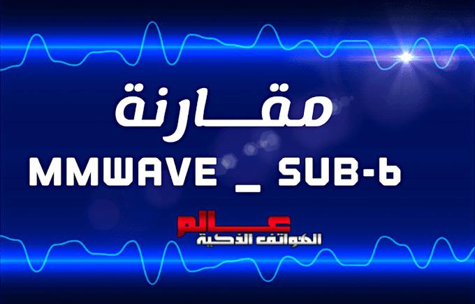 عالم الهواتف الذكية In 2021 Neon Signs Submarine Weather