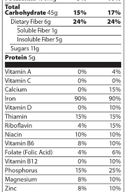 Blank Nutrition Facts Label Google Search Nutrition Facts Label Nutrition Facts Nutrition