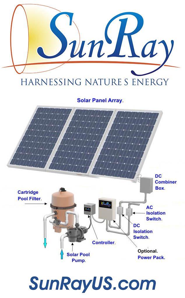 Solar Powered Pool Pumps Sunray Engineering Llc Solar Heating Solar Panels Solar Pool