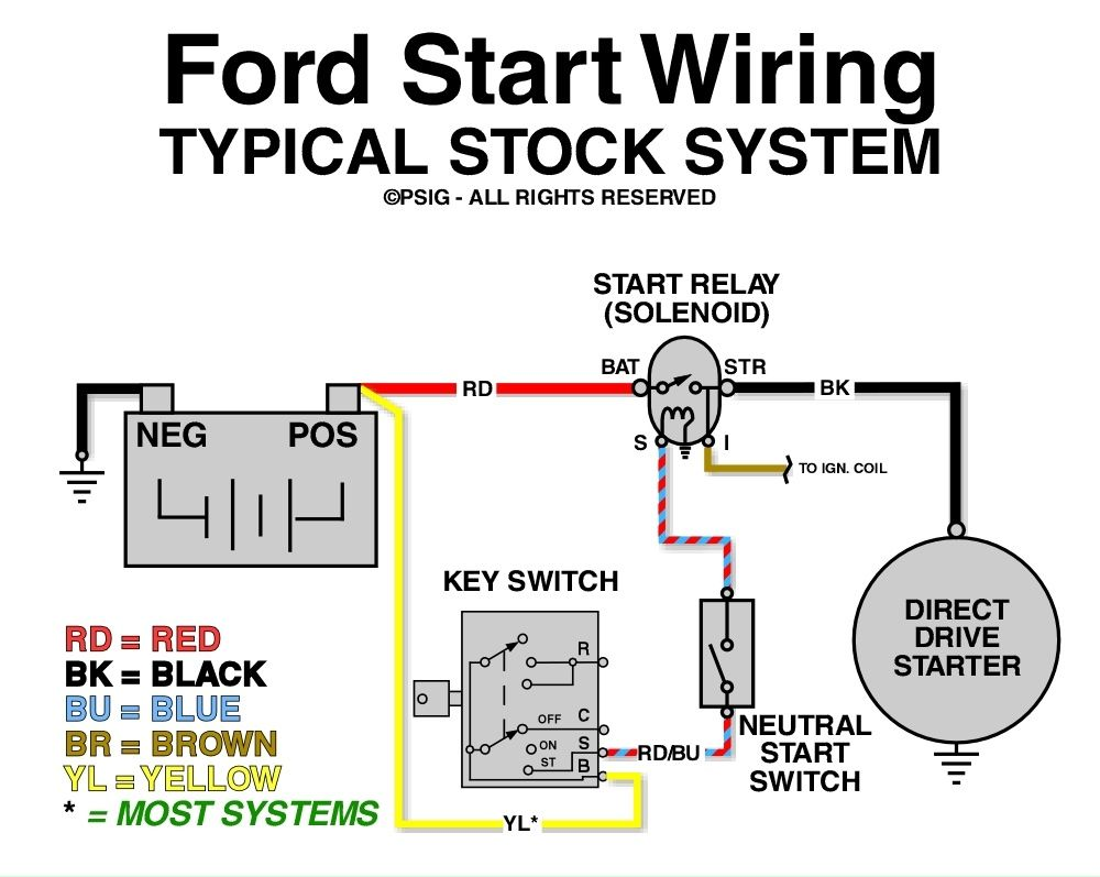 Starter Solenoid Wiring Diagram Deltagenerali Me Within Ford F150 Electrical Circuit Diagram Car Starter