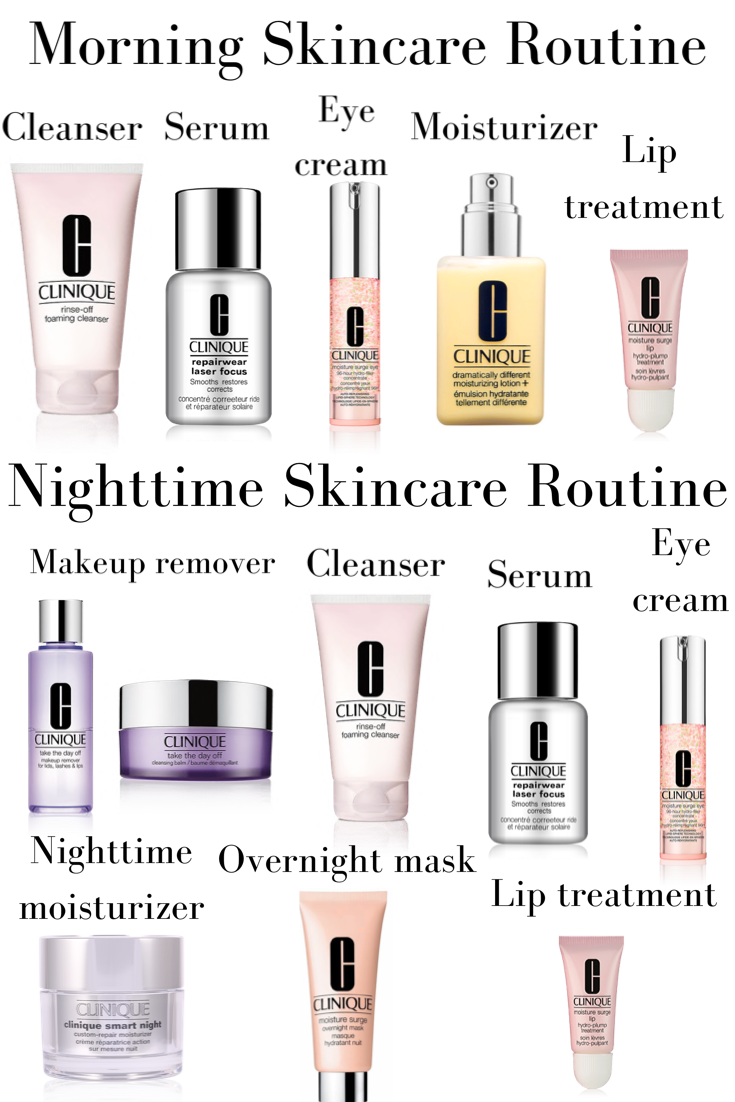 Skincare Routine Top Skin Care Products Night Skin Care Routine Skin Care Routine 30s