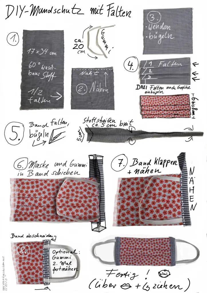 Masque de bricolage simple / Masque de bricolage simple – histoires textiles   – Kleidung nähen