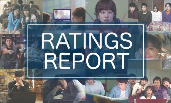 Drama ratings for the week of Apr.01-07, 2019