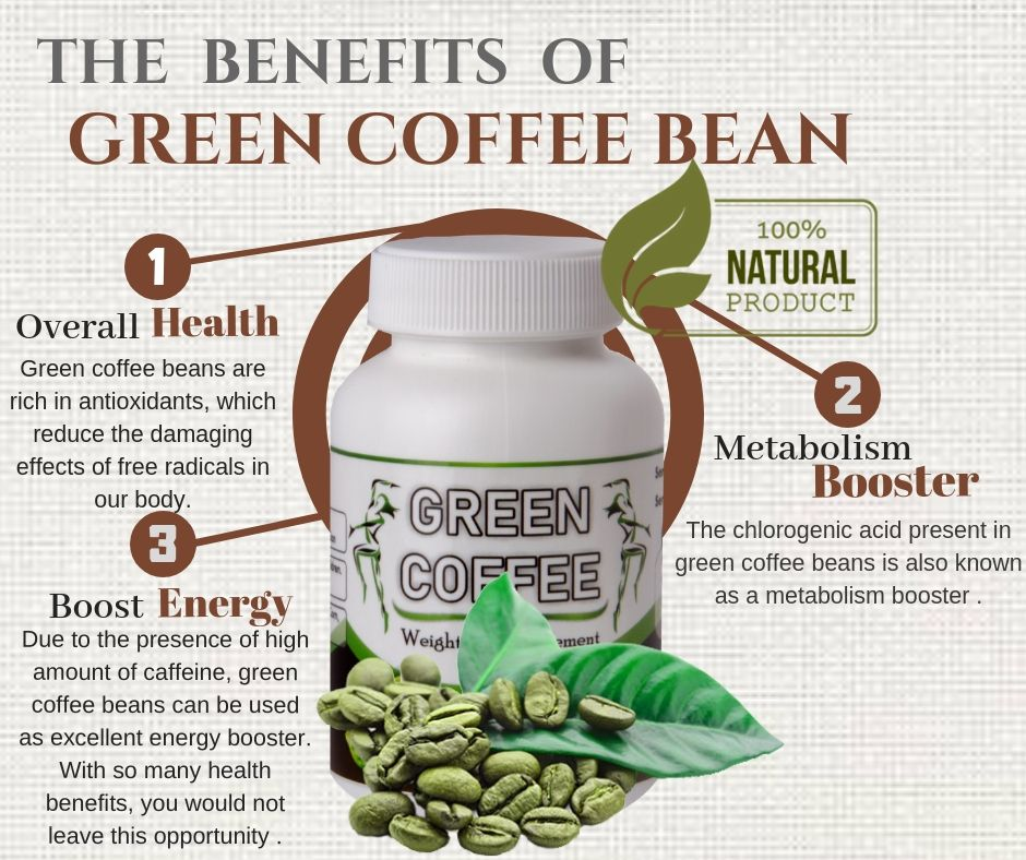 Green coffee bean available in india green coffee bean
