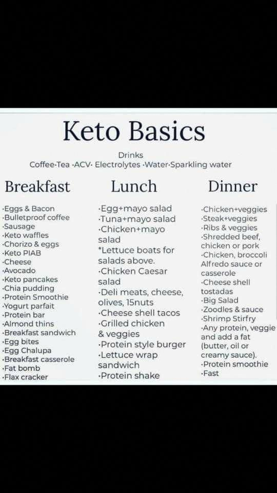 keto diet plan vegetarian without eggs